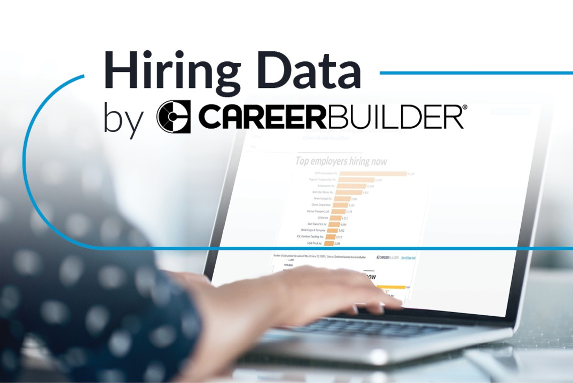 CareerBuilder Hiring Data Series