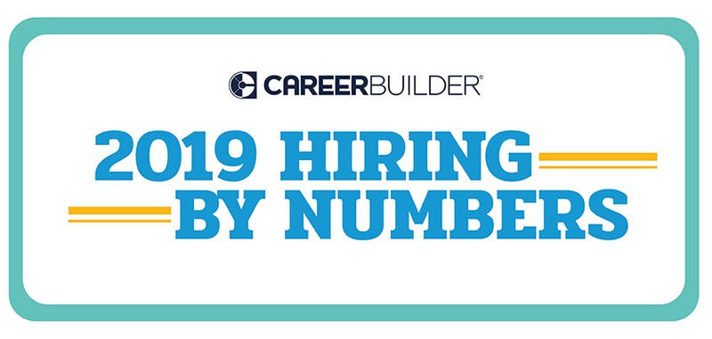 2019 Hiring by the Numbers