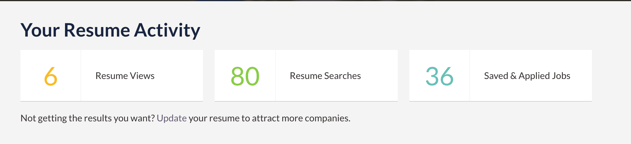 by clicking on the resume views button they can see which specific companies have opened their resumes