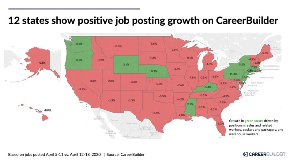 Job postings increase in more states