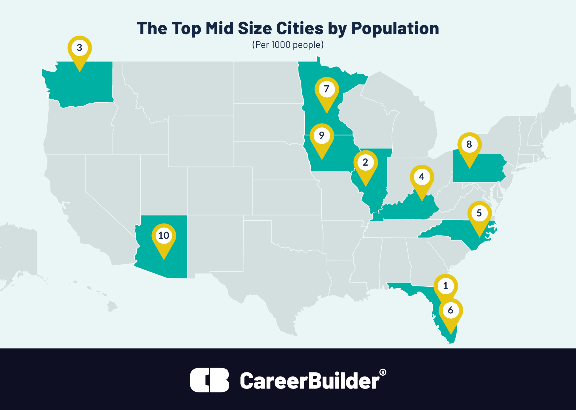 U.S. map of 50 state with top 10 mid-sized job markets pinned