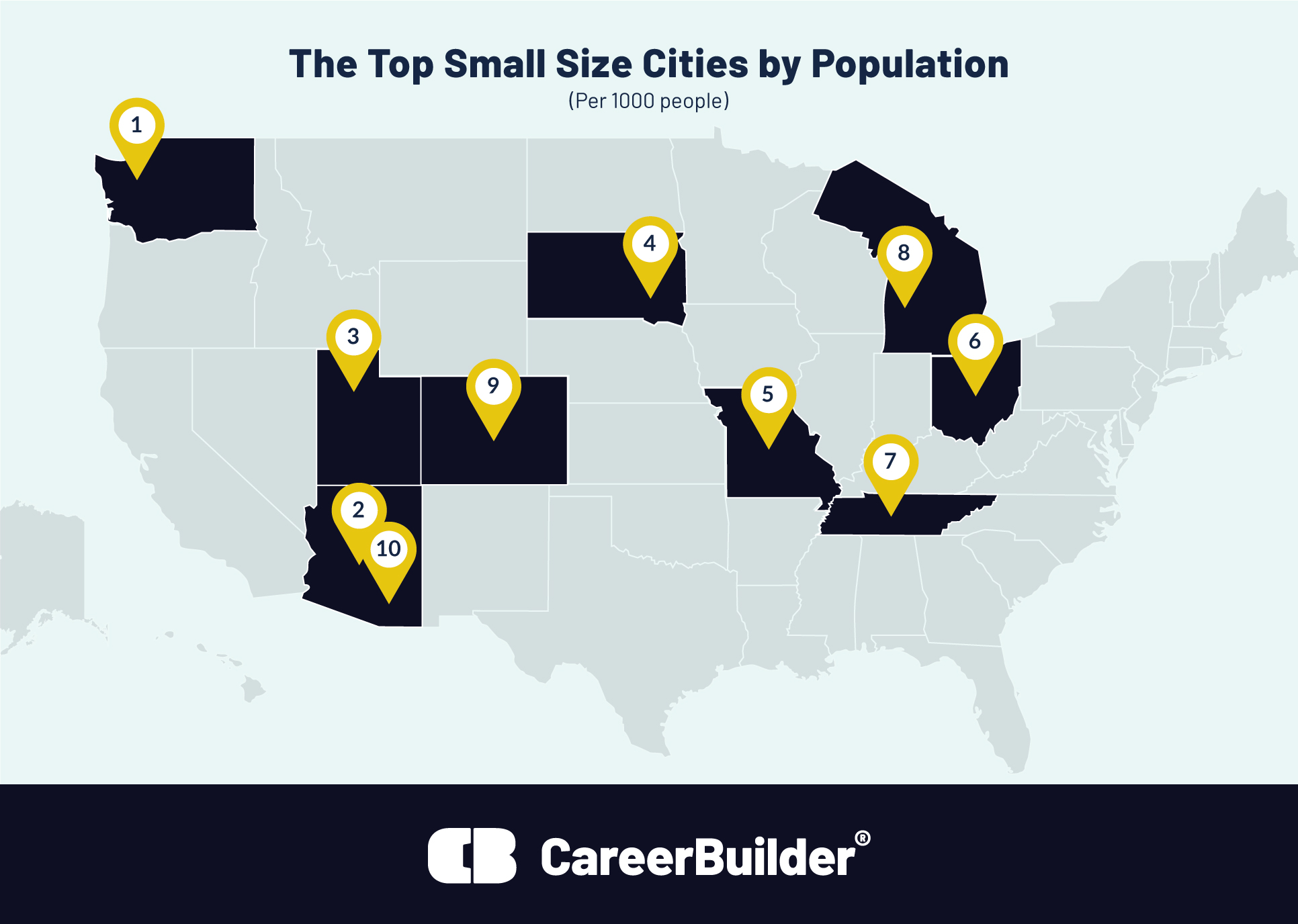 U.S. map of 50 state with top 10 small job markets pinned